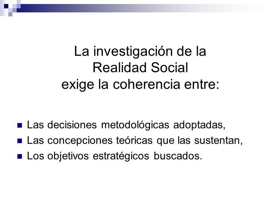 La investigación de la Realidad Social exige la coherencia entre: