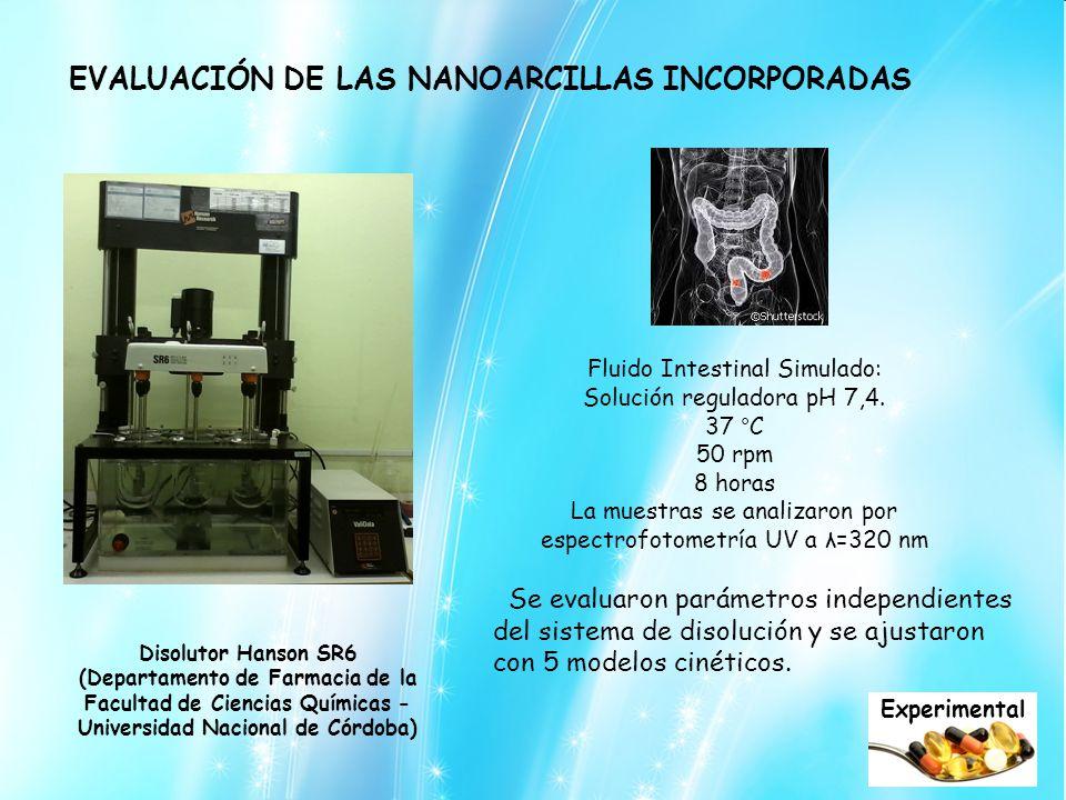 EVALUACIÓN DE LAS NANOARCILLAS INCORPORADAS