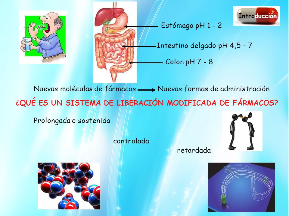Nuevas moléculas de fármacos Nuevas formas de administración