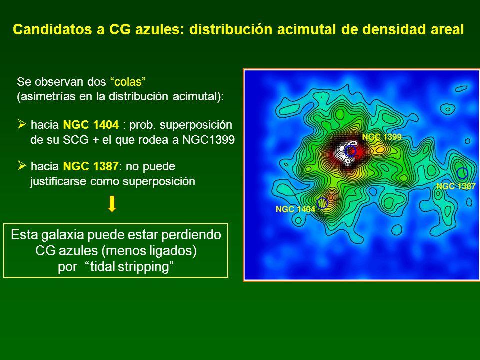 Esta galaxia puede estar perdiendo CG azules (menos ligados)