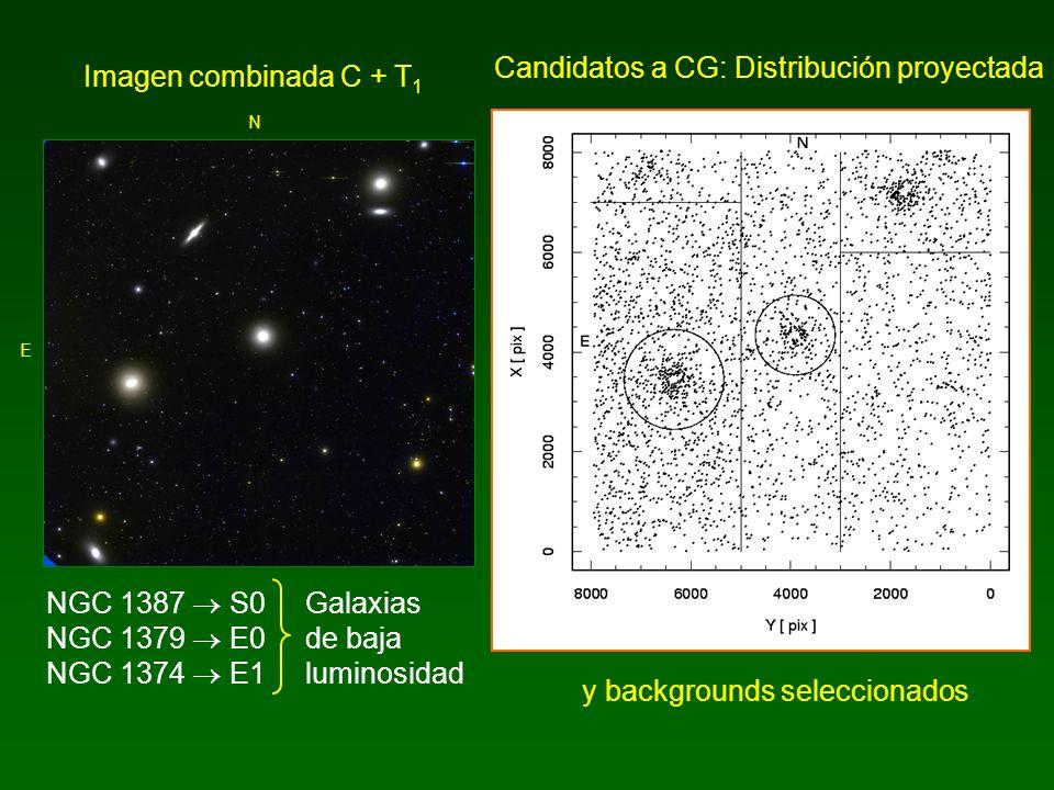 Candidatos a CG: Distribución proyectada Imagen combinada C + T1