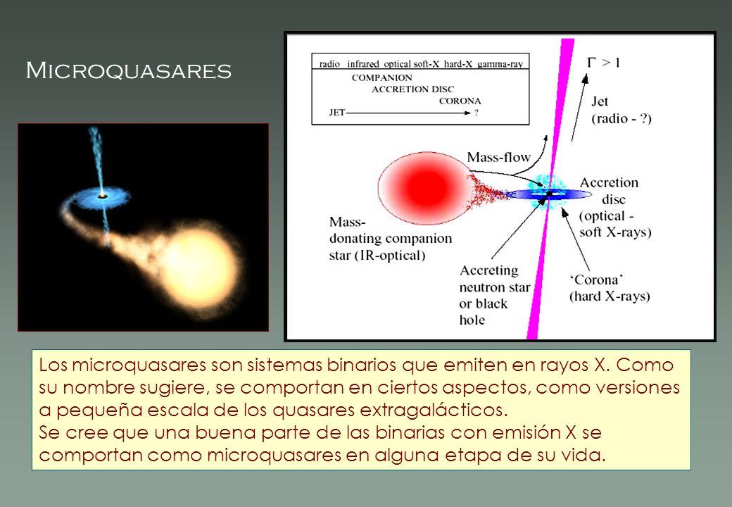 Microquasares