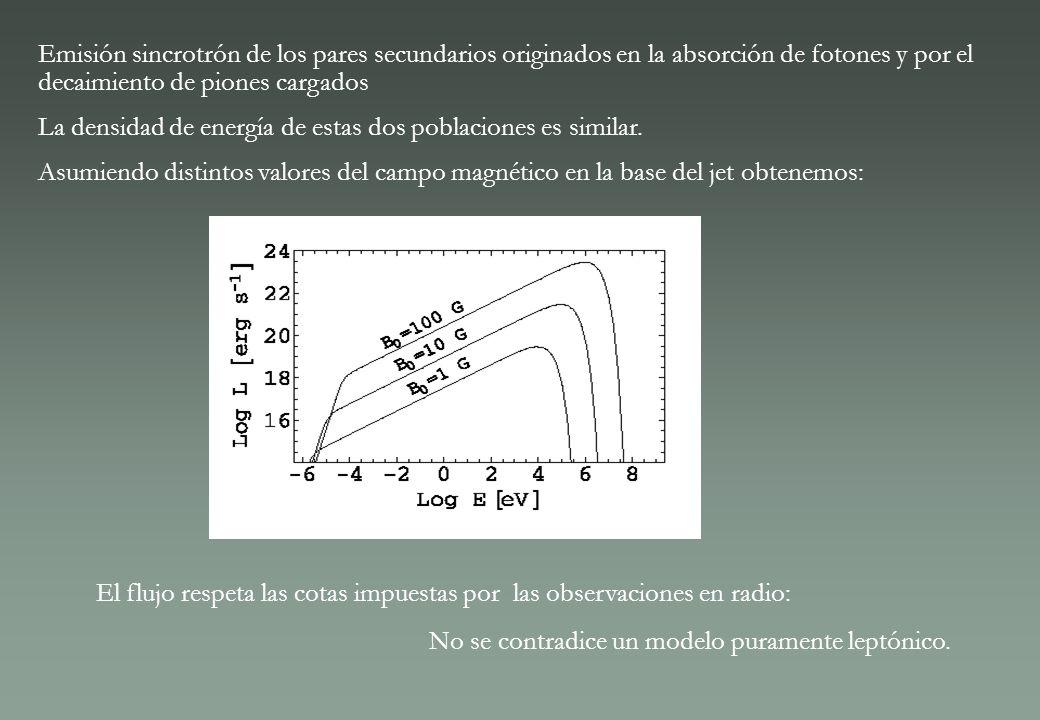La densidad de energía de estas dos poblaciones es similar.