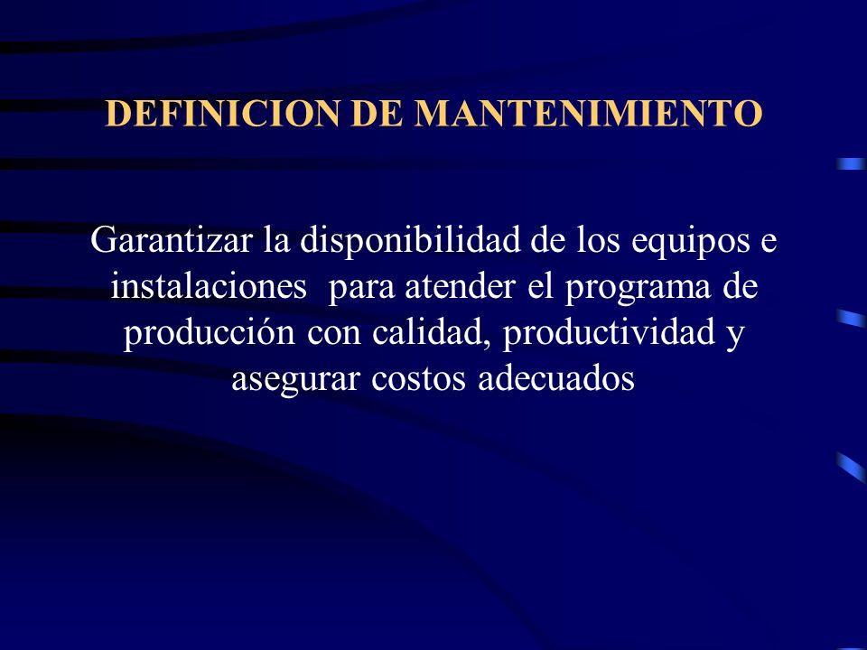 DEFINICION DE MANTENIMIENTO