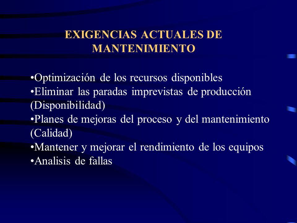 EXIGENCIAS ACTUALES DE MANTENIMIENTO