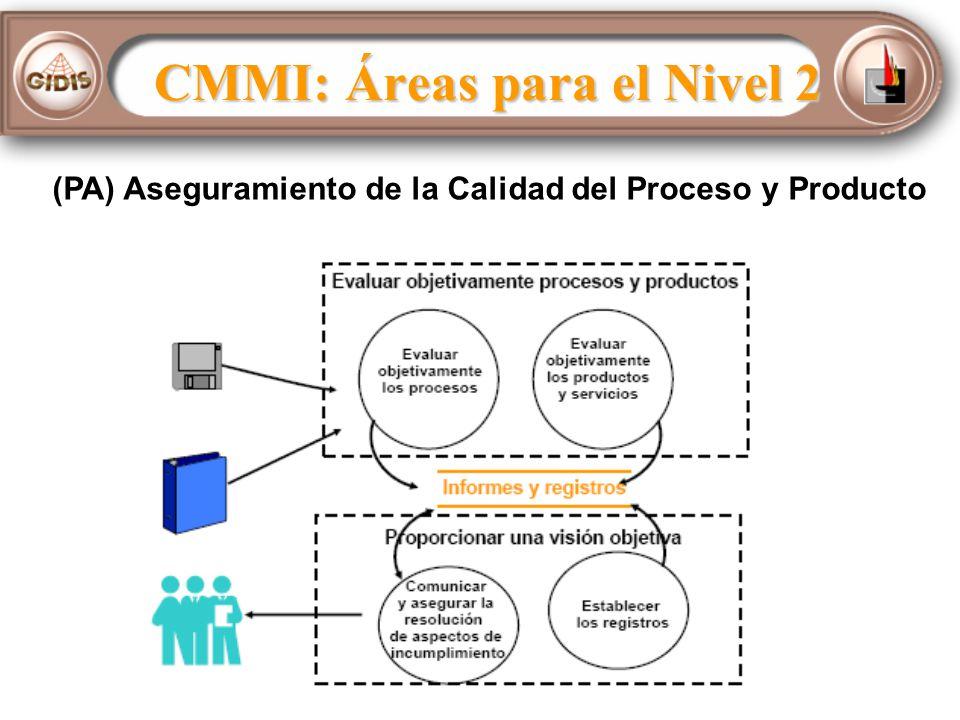 CMMI: Áreas para el Nivel 2