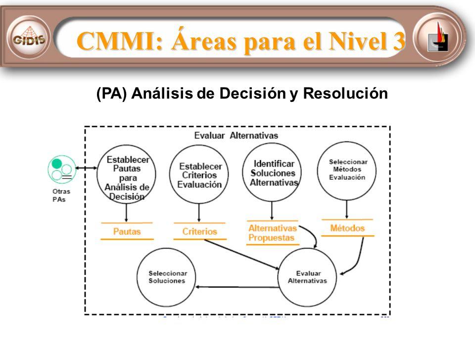 CMMI: Áreas para el Nivel 3