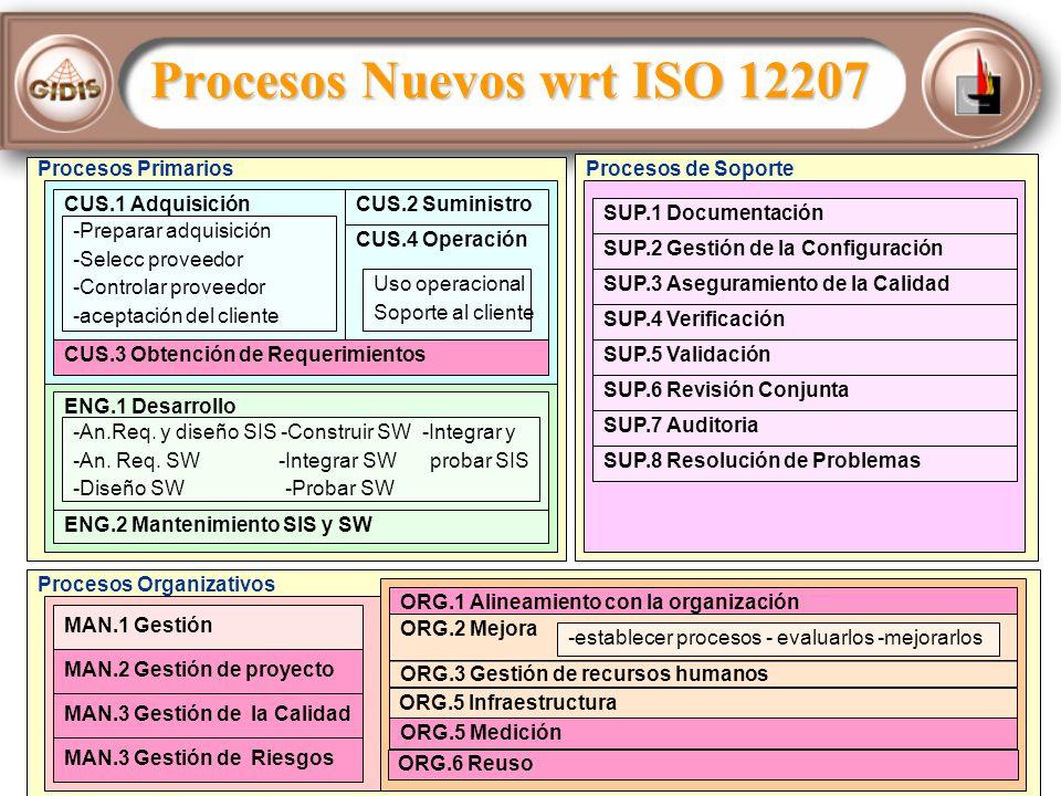 Procesos Nuevos wrt ISO 12207