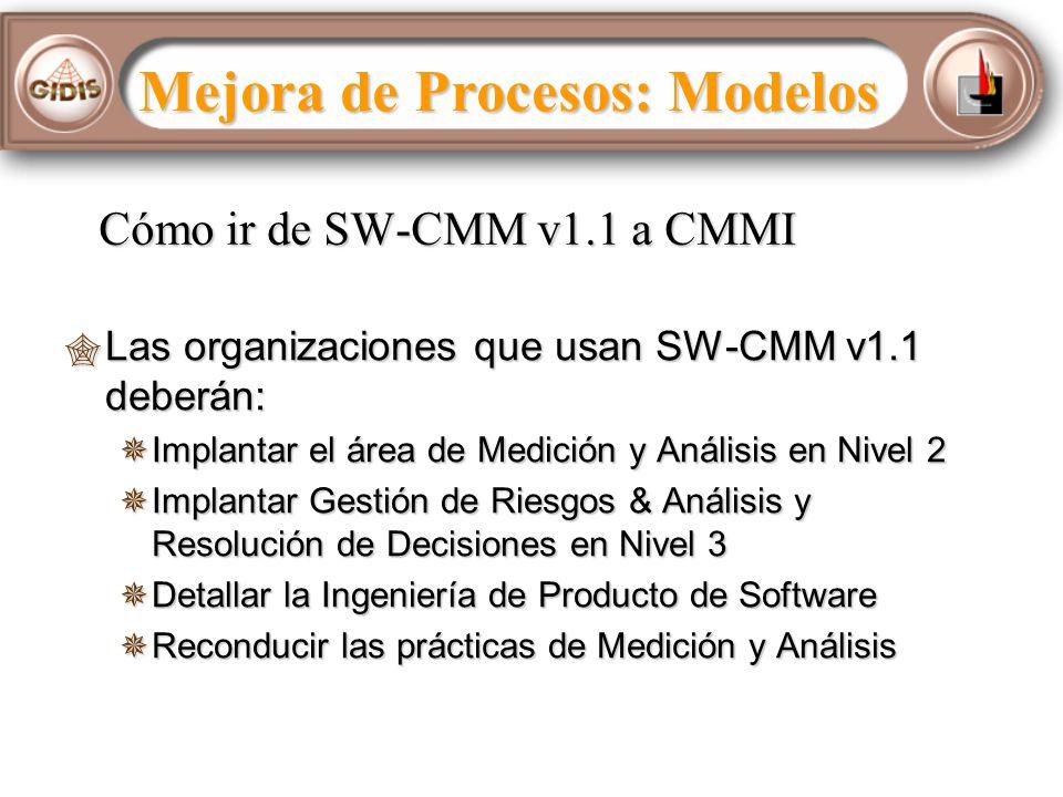 Cómo ir de SW-CMM v1.1 a CMMI