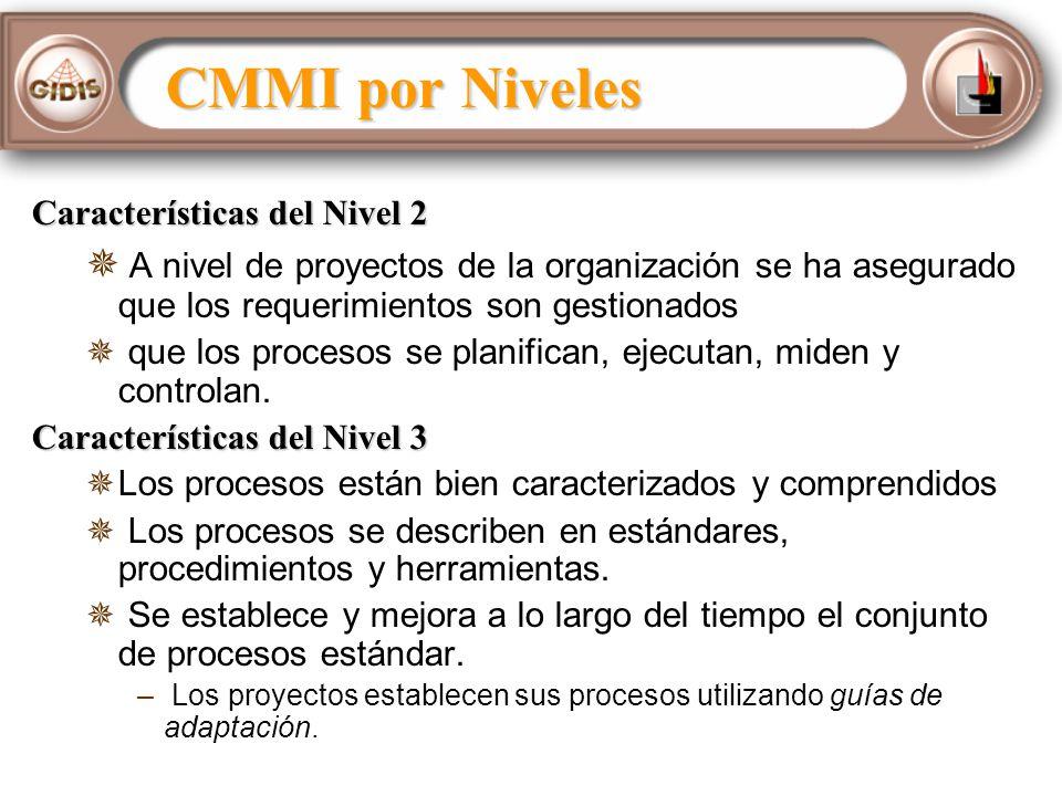 CMMI por Niveles Características del Nivel 2. A nivel de proyectos de la organización se ha asegurado que los requerimientos son gestionados.