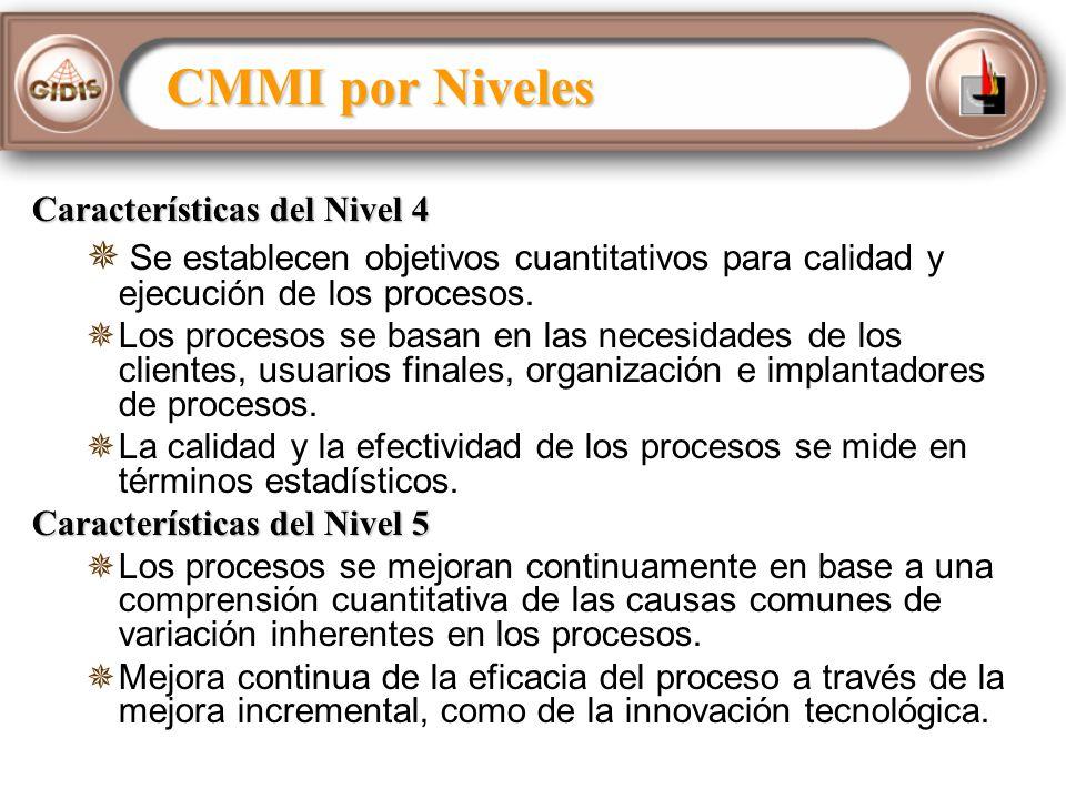 CMMI por Niveles Características del Nivel 4. Se establecen objetivos cuantitativos para calidad y ejecución de los procesos.