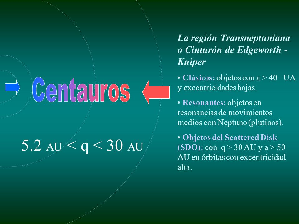 5.2 AU < q < 30 AU Centauros