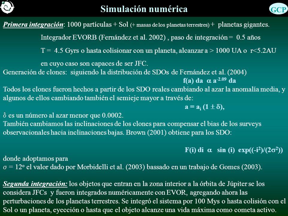 GCP Simulación numérica