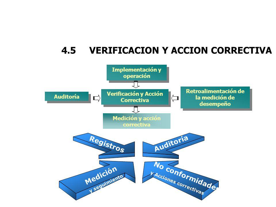 4.5 VERIFICACION Y ACCION CORRECTIVA