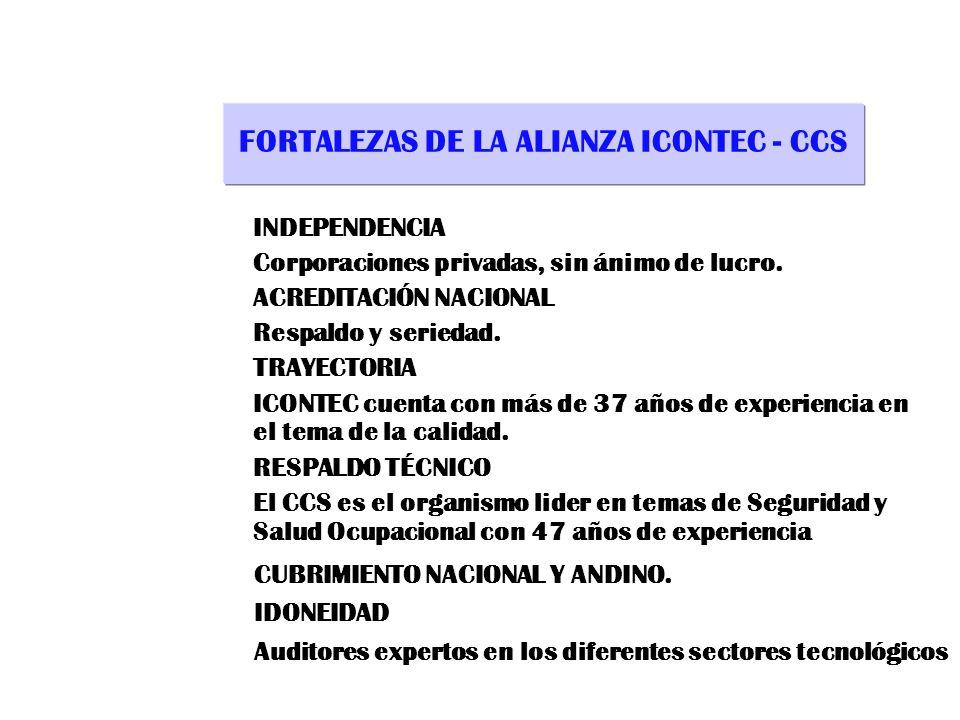 FORTALEZAS DE LA ALIANZA ICONTEC - CCS