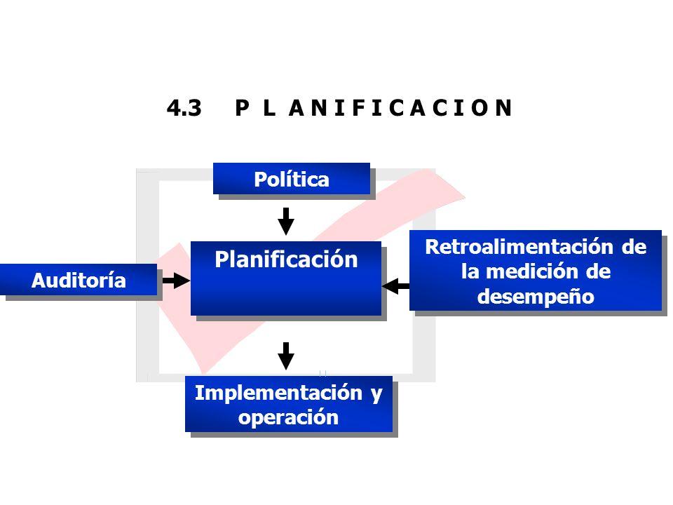 4.3 P L A N I F I C A C I O N Planificación