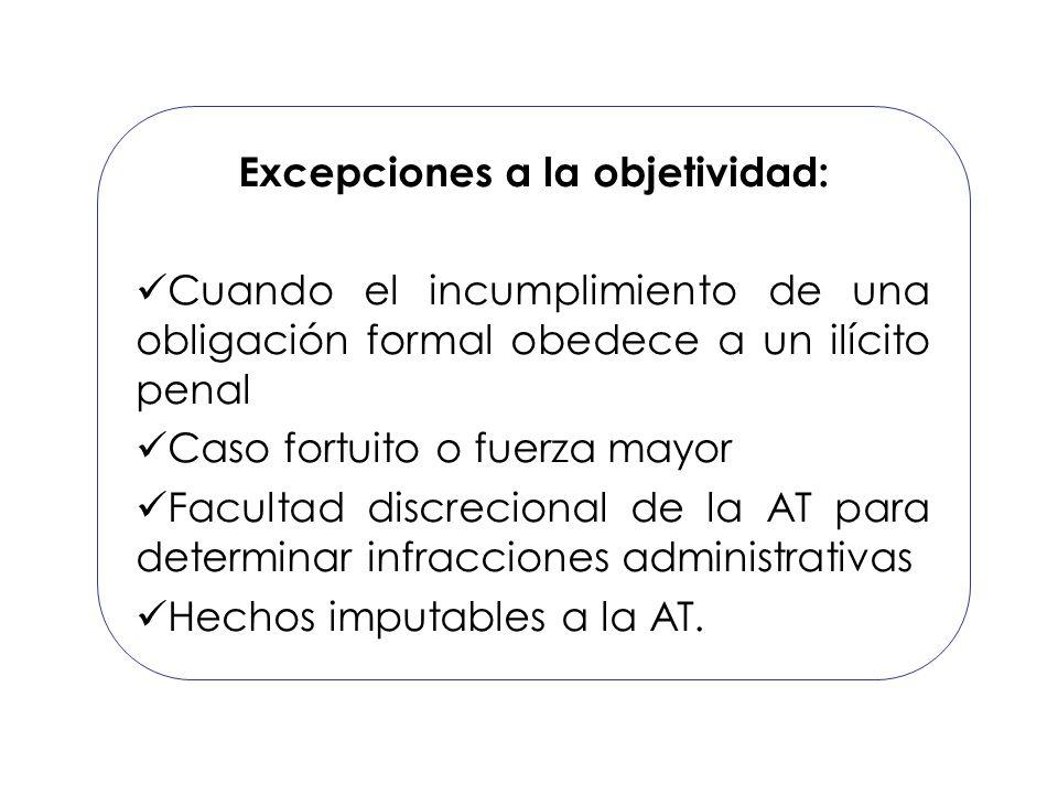 Excepciones a la objetividad: