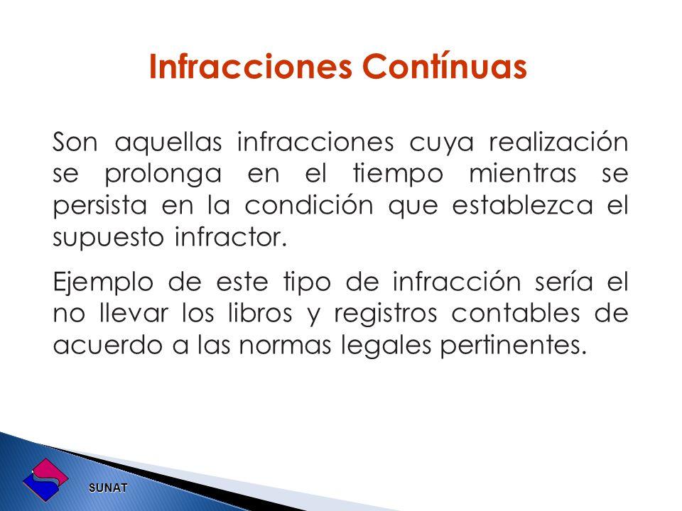 Infracciones Contínuas