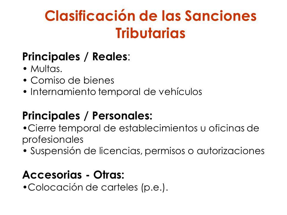 Clasificación de las Sanciones Tributarias