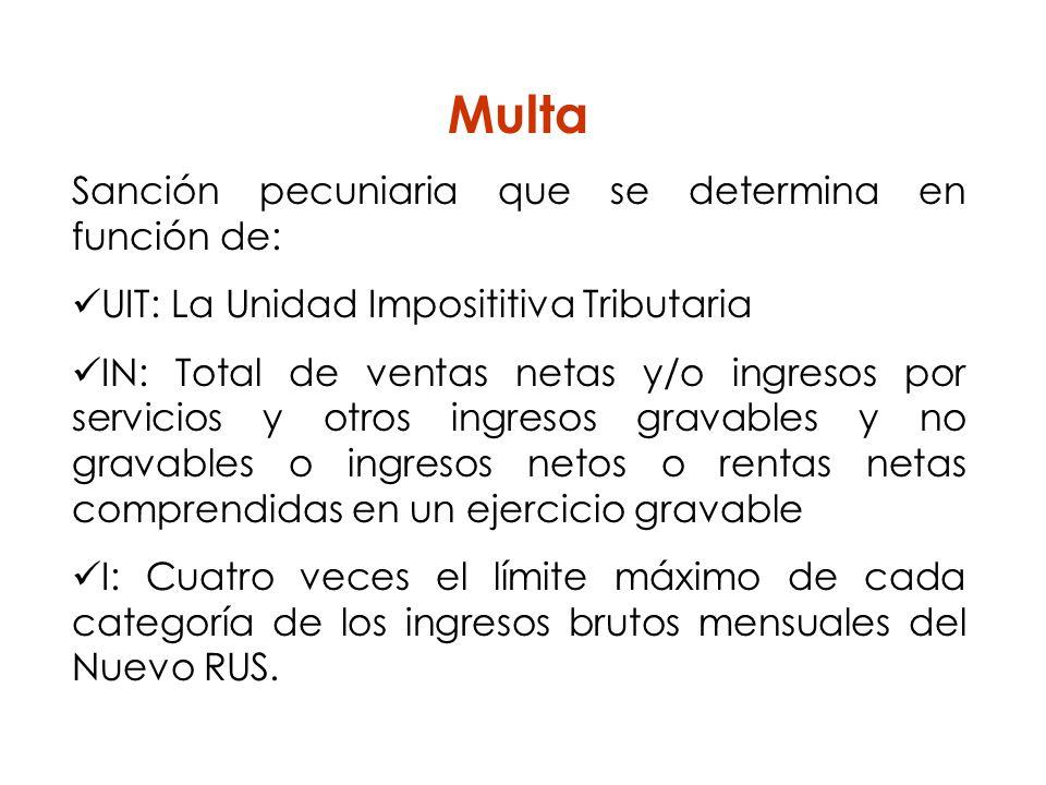 Multa Sanción pecuniaria que se determina en función de: