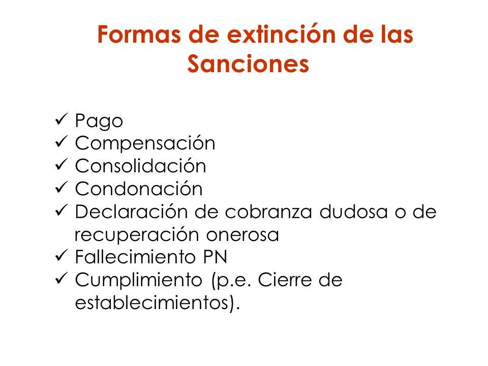 Formas de extinción de las Sanciones