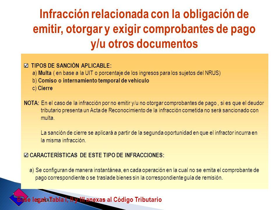 Infracción relacionada con la obligación de emitir, otorgar y exigir comprobantes de pago y/u otros documentos