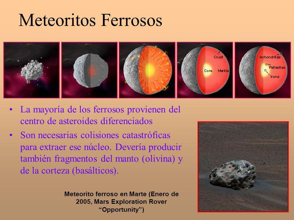 Meteoritos Ferrosos La mayoría de los ferrosos provienen del centro de asteroides diferenciados.
