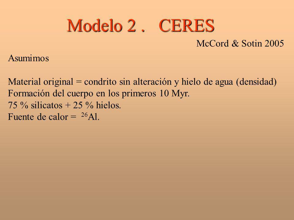 Modelo 2 . CERES McCord & Sotin 2005 Asumimos