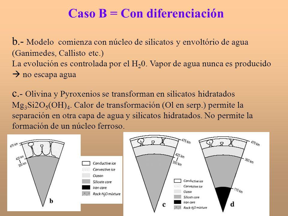 Caso B = Con diferenciación