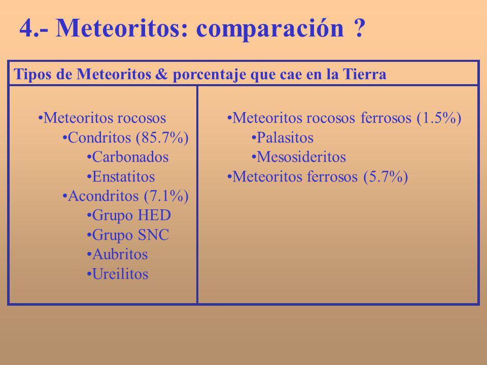 4.- Meteoritos: comparación