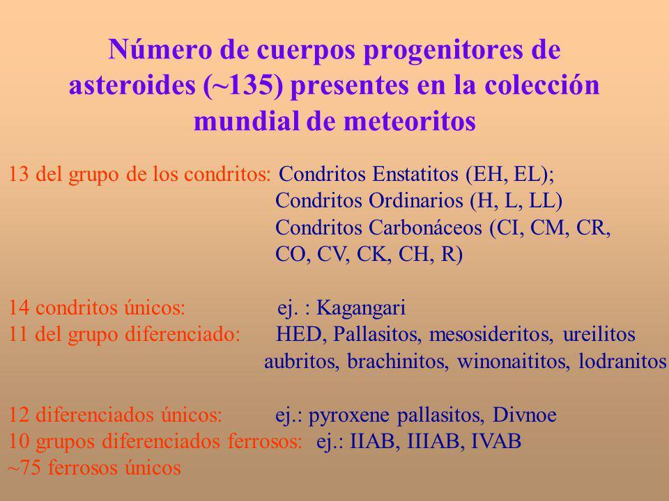 Número de cuerpos progenitores de asteroides (~135) presentes en la colección mundial de meteoritos