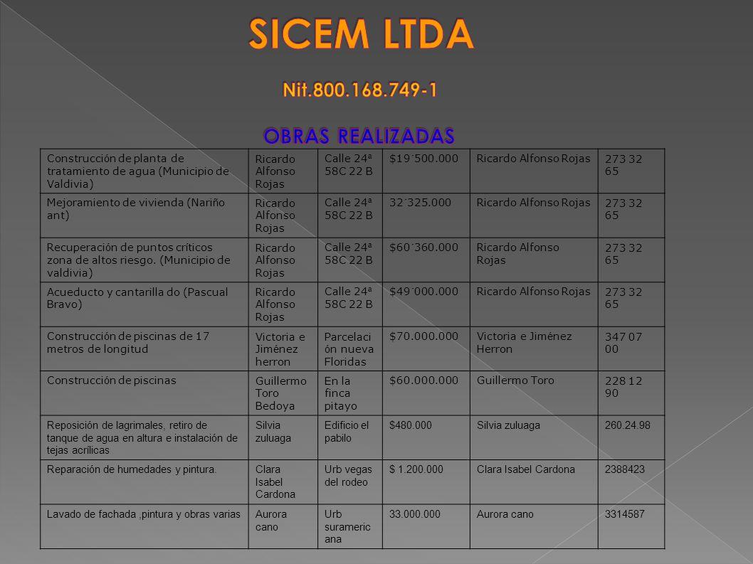 SICEM LTDA Nit.800.168.749-1 OBRAS REALIZADAS