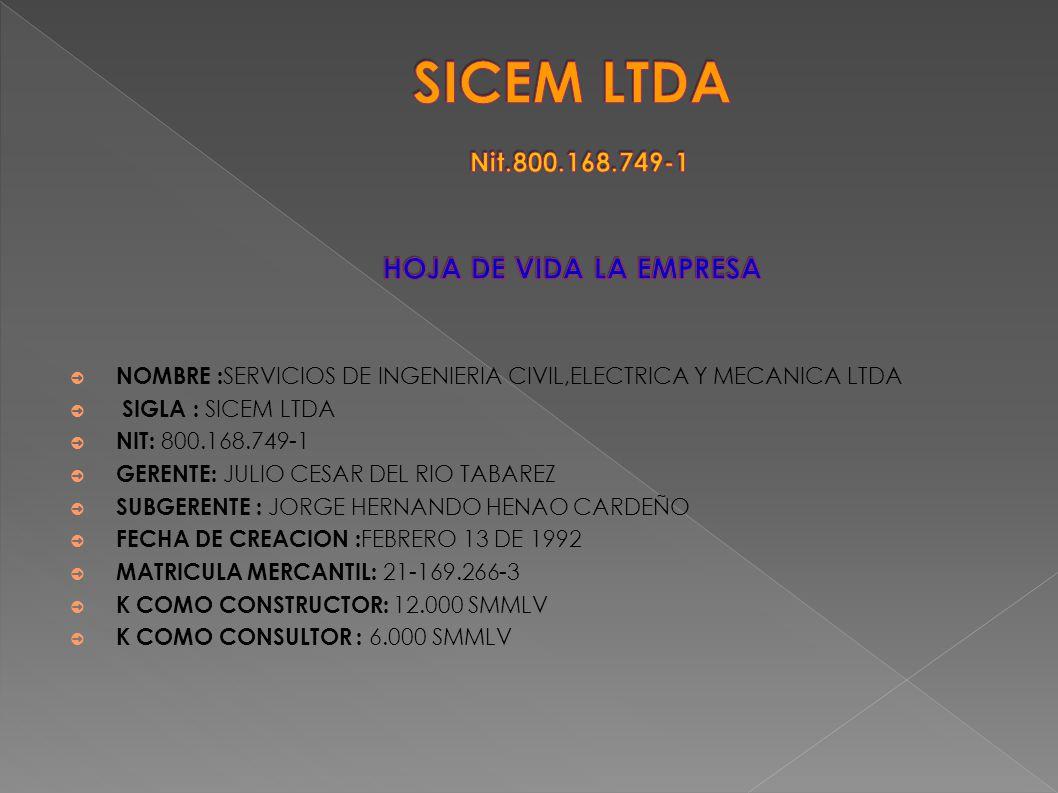 SICEM LTDA Nit.800.168.749-1 HOJA DE VIDA LA EMPRESA