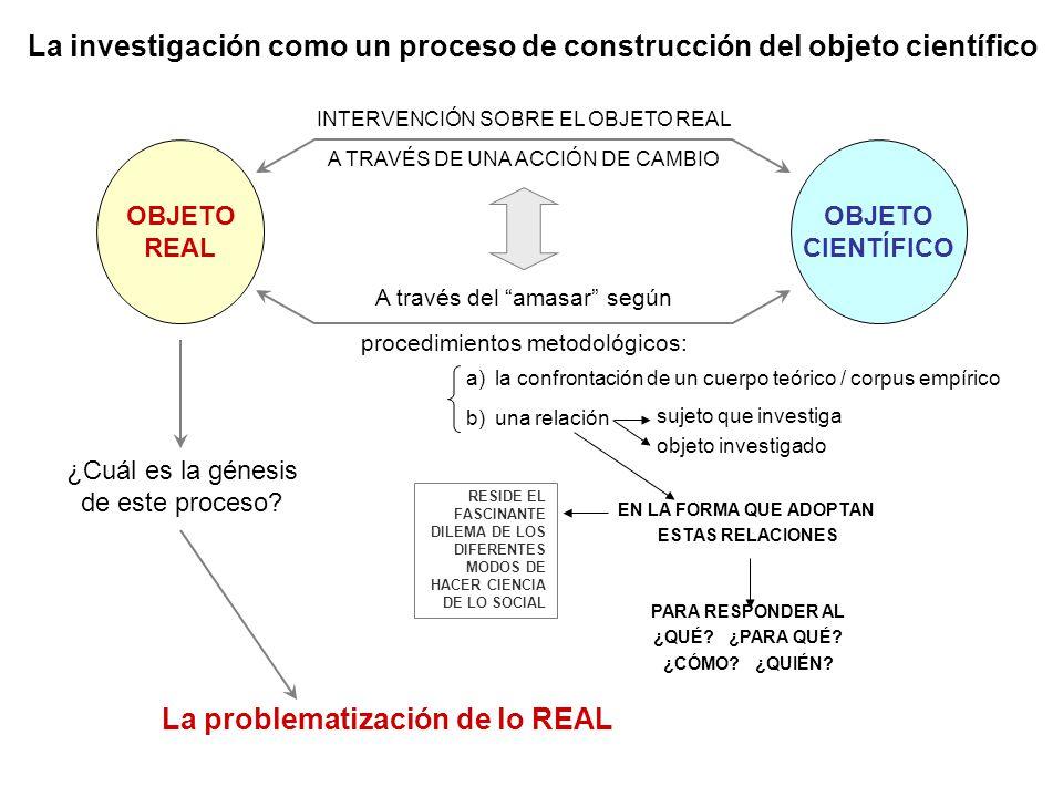 La investigación como un proceso de construcción del objeto científico