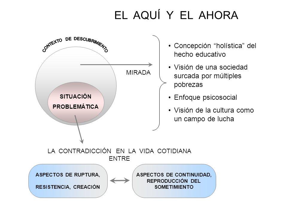 ASPECTOS DE CONTINUIDAD,