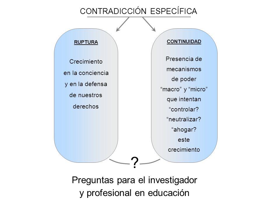 Preguntas para el investigador y profesional en educación