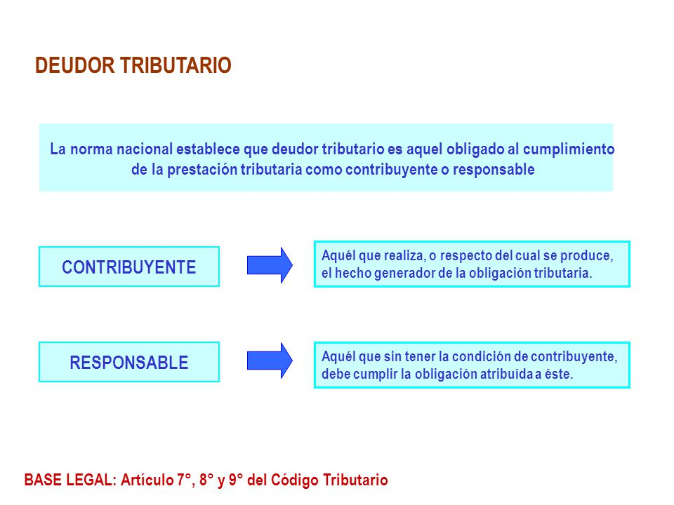de la prestación tributaria como contribuyente o responsable