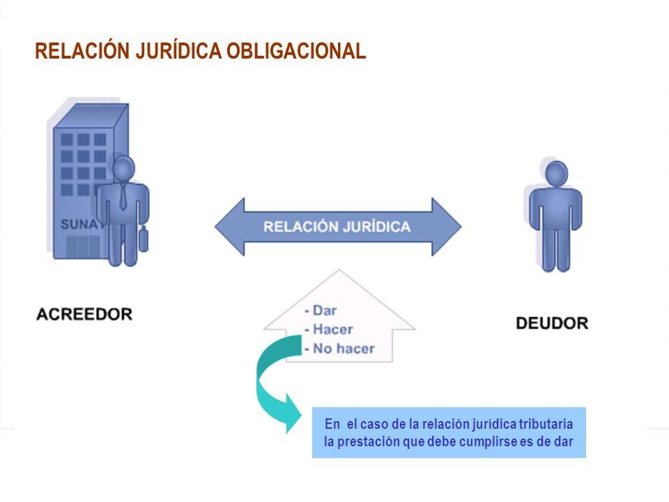 RELACIÓN JURÍDICA OBLIGACIONAL