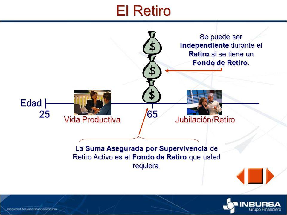 El Retiro Edad 25 65 Vida Productiva Jubilación/Retiro