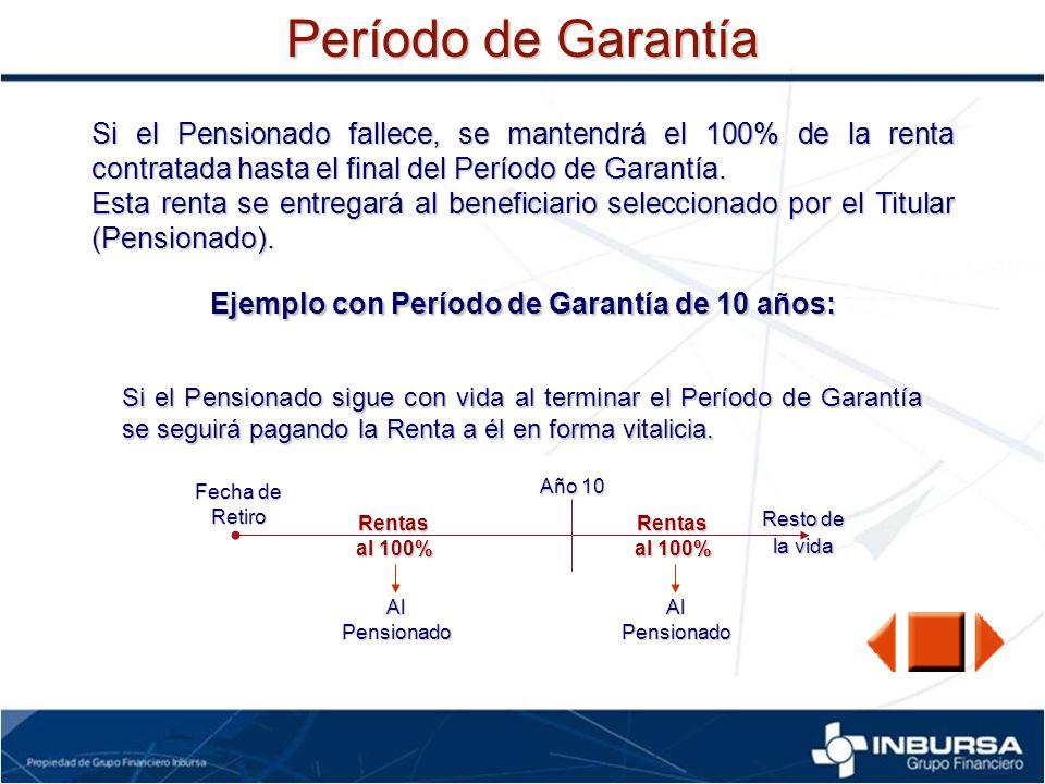 Período de Garantía Si el Pensionado fallece, se mantendrá el 100% de la renta contratada hasta el final del Período de Garantía.