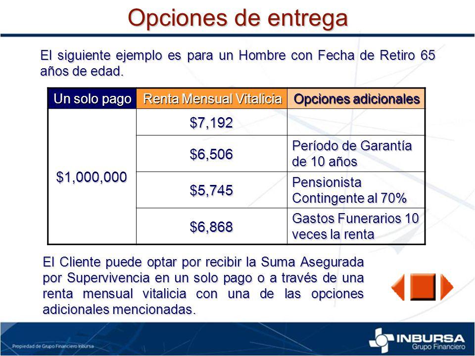 Opciones de entrega $1,000,000 $7,192 $6,506 $5,745 $6,868