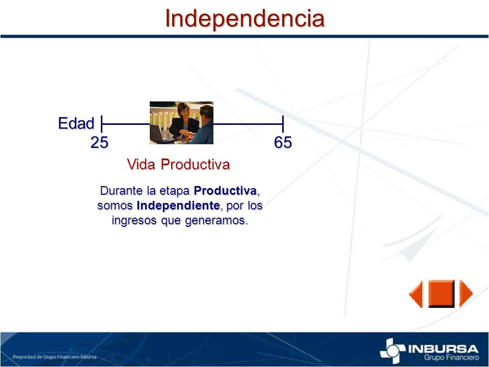 Independencia Edad 25 65 Vida Productiva