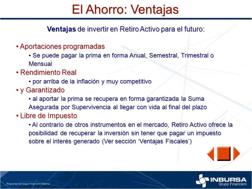 El Ahorro: Ventajas Ventajas de invertir en Retiro Activo para el futuro: Aportaciones programadas.