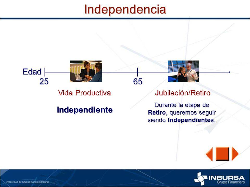 Durante la etapa de Retiro, queremos seguir siendo Independientes.