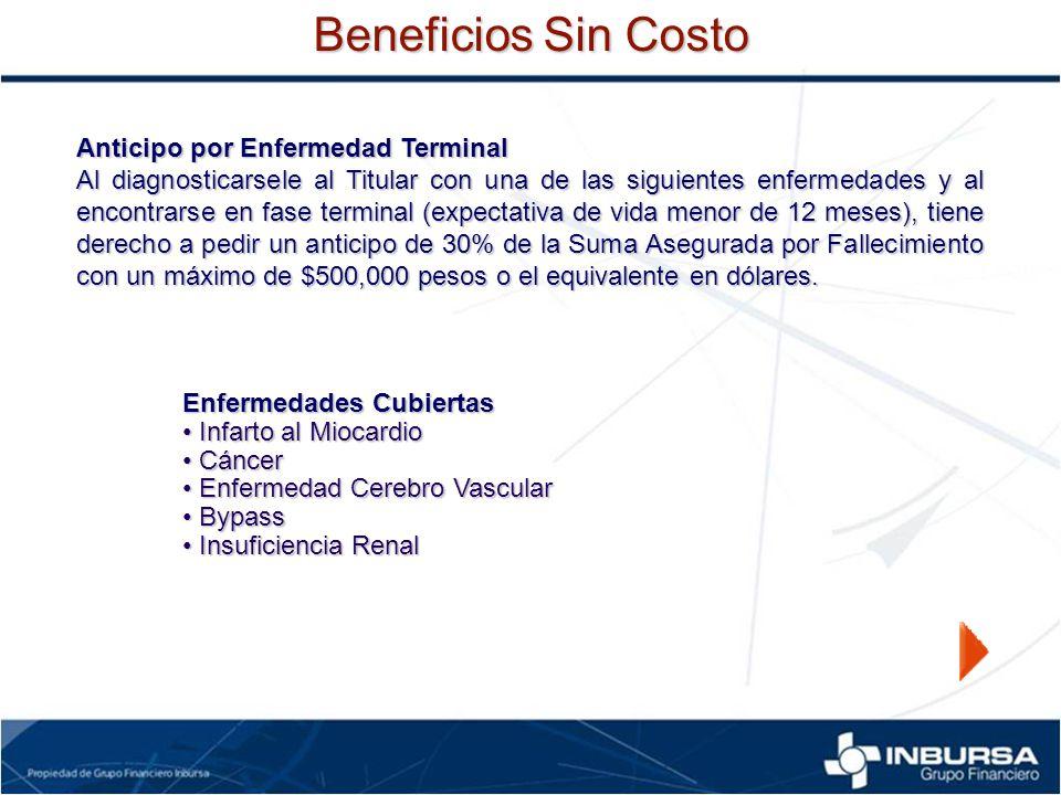 Beneficios Sin Costo Anticipo por Enfermedad Terminal