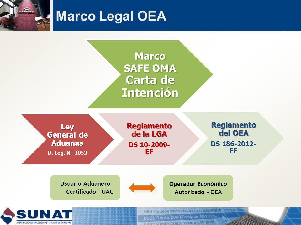 Usuario Aduanero Certificado - UAC Operador Económico Autorizado - OEA