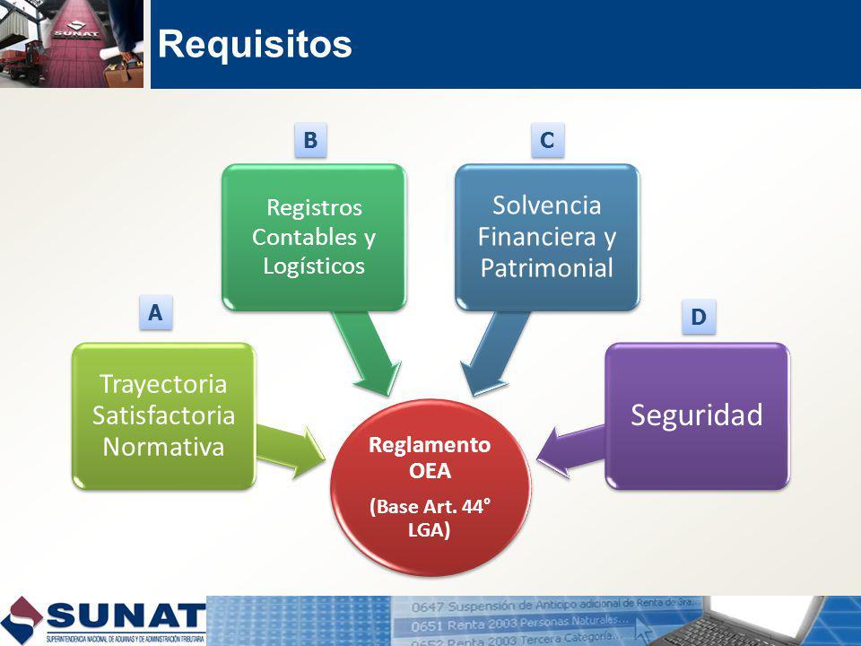 Requisitos Seguridad Trayectoria Satisfactoria Normativa