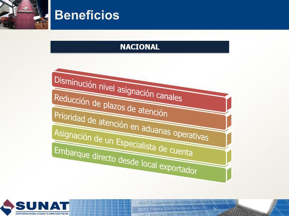Beneficios NACIONAL Disminución nivel asignación canales