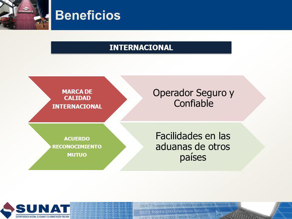 Beneficios Facilidades en las aduanas de otros países