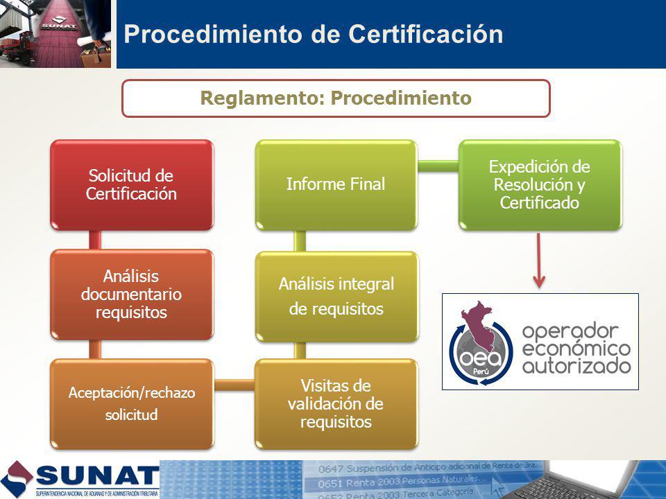 Reglamento: Procedimiento